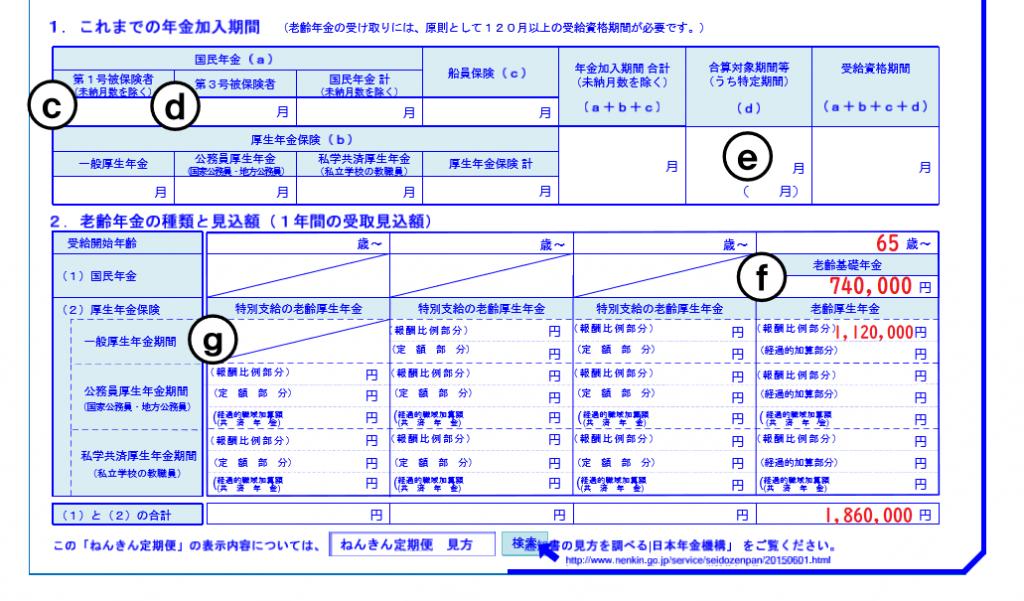 ねんきん定期便(例)